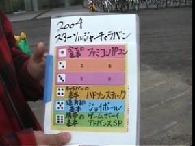 2004saikoro1